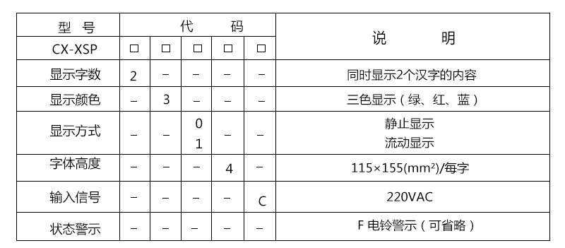 智能人防灯箱-选型表-1.jpg